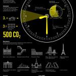 Серов может присоединиться к всемирной акции «Час земли»