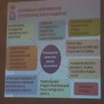 В Серове прошли публичные слушания по проекту