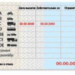 Так обратная сторона водительствого удостоверения выглядит сейчас.  Фото с сайта komiauto.ru