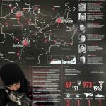 Украина: помощь пострадавшим после майданов и боев