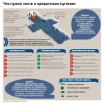"""Инфографика: Ольга Бердецкая, Ольга Штаба, """"Вечерний Краснотурьинск"""""""