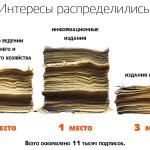 """Инфографика: Павел Владимиров, """"Глобус"""""""