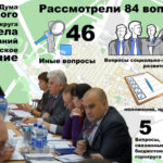 "Инфографика: Константин Бобылев, ""Глобус""."